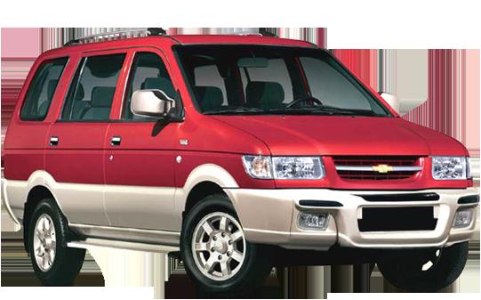 Car Rentals In Hyderabad Hyderabad Cabs Rent A Car